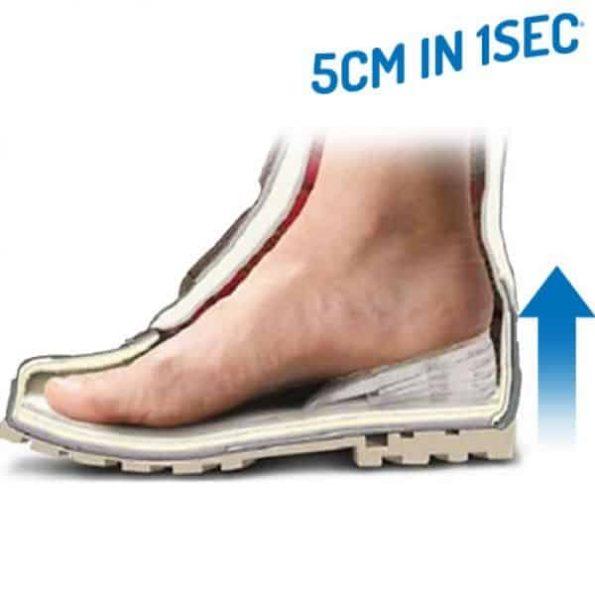 Повдигащи Стелки 5 CM IN 1 SEC